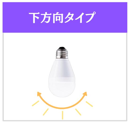 LED電球 下方向タイプ