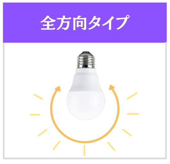 LED電球 全方向タイプ