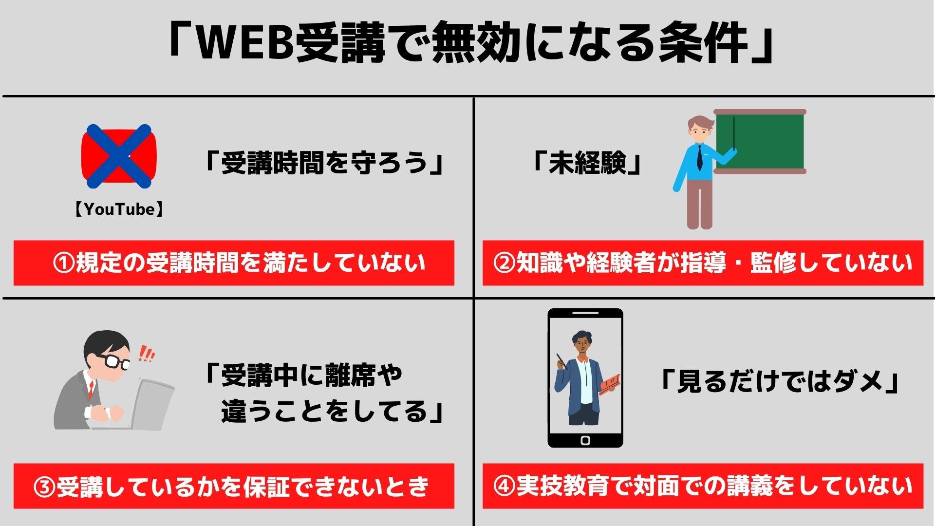 フルハーネスWEB講習の注意点