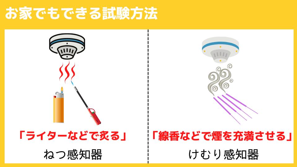 お家でもできる火災報知器の試験方法