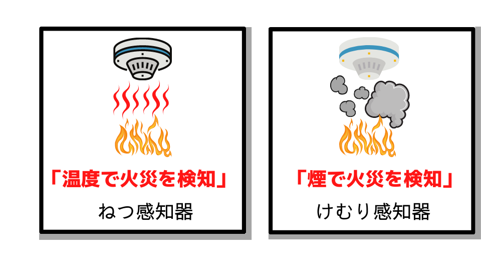住宅用火災報知器の種類