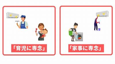 エアコンクリーニングコスパが良い理由①育児・家事に専念できる